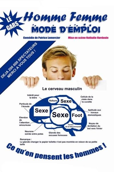 HOMME FEMME MODE D'EMPLOI: LE GARS