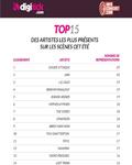 FOCUS / Le Top 15 des artistes les plus présents sur les scènes des festivals cet été !